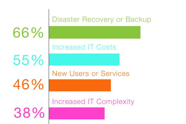 6 reasons for cloud computing services - tulipize.com